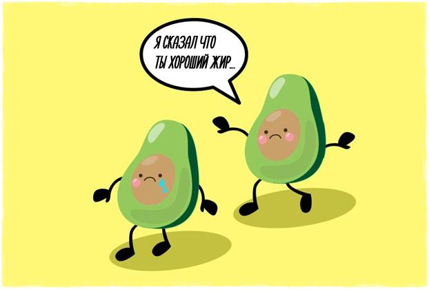 Авокадо полезные жиры